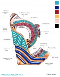 "tacones de ""Egyptian Art"""